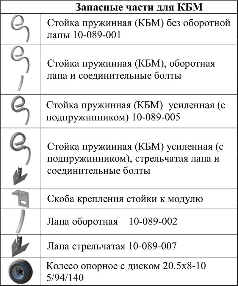 для КБМ