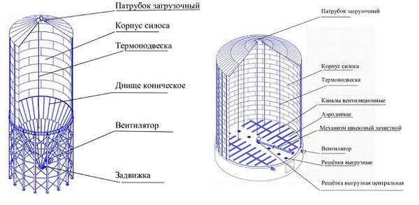 Силосы схема_600